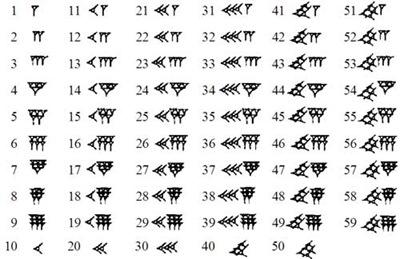 Babylonian_numerals