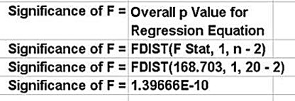 regression, excel, excel 2010, excel 2013, statistics, r square, adjusted r square, standard error, regression equation