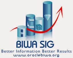 BIWA medium