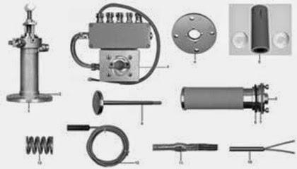 probe system