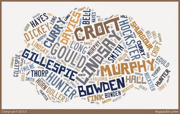 Word cloud for wordless wednesday post