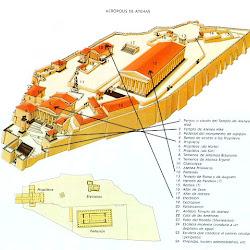 24 - Esquema de la Acrópolis de Atenas