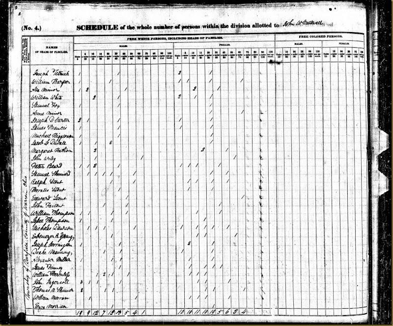 William Harper 1840 US Federal Census