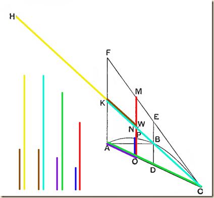 Archimedes.Method.P1.2.2.o