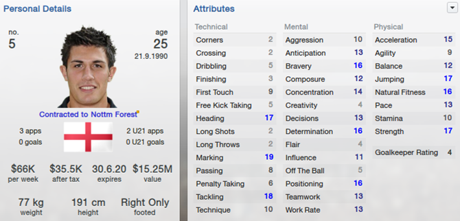 Danny Batth in Football Manager 2013