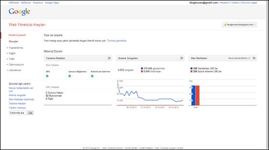 Google Web Yöneticisi Araçları