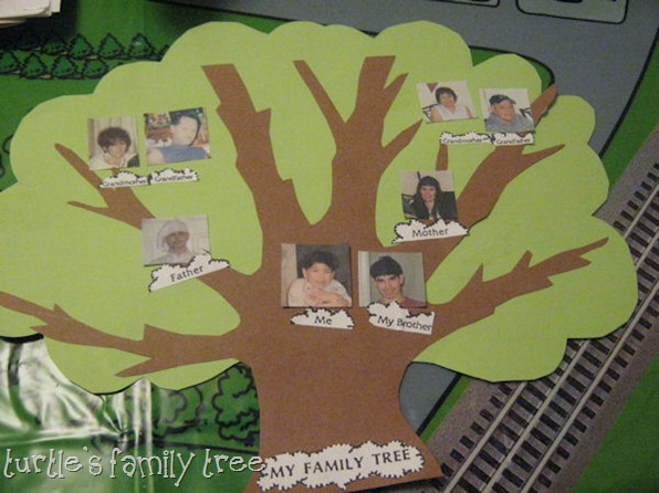 TURTLE_s family tree