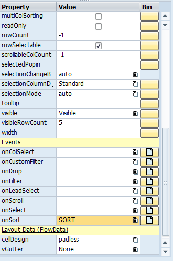 Table with sorting functionality team abap for Html table sortable attribute