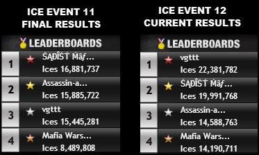 icecontest