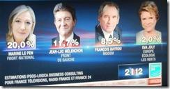 Le Pen é terceira podendo chegar a 20%.Abr.2012