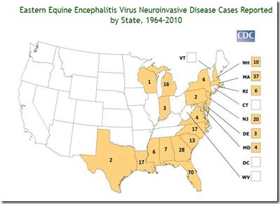 Avian Flu Diary: EEE: Eastern Equine Encephalitis