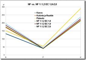 nfvsnf112ec1820