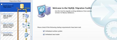 MySQL Administrator 5.0