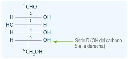 β-D-glucosa