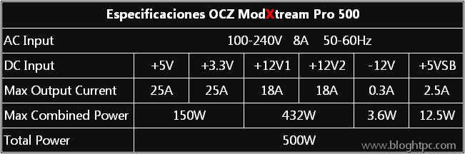 [especificaciones-ocz-modxtream-pro-5%255B2%255D.png]