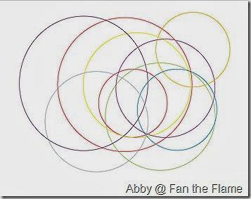 Chaotic Circles