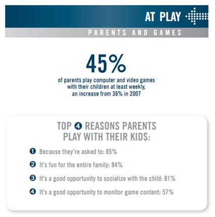 gaming-parents