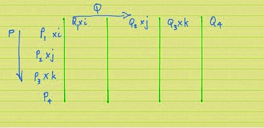 Sappers Blog Tip For Quaternion Multiplication By Hand