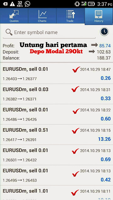 Forex brokers 500 1 leverage