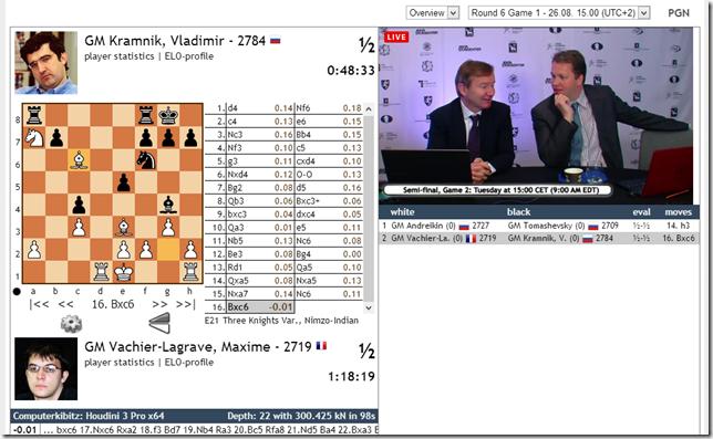 Vachier - Kramnik, Rd 6, G 1, Tromso WC 2013