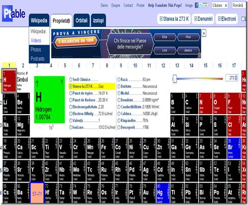 tabelul periodic al elementelor in versiune dinamica