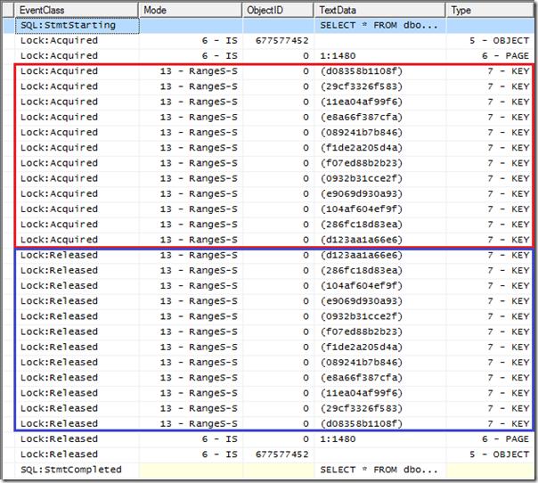 SQL_PROFILER_RESULTS_10