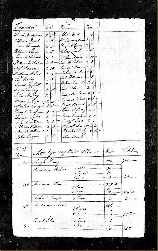 Pennsylvania, Tax and Exoneration, 1768-1801 pg 58