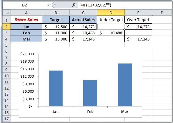 Conditional_Formatting_Chart3