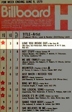 Billboard - 1979-06-09 - Highlighted
