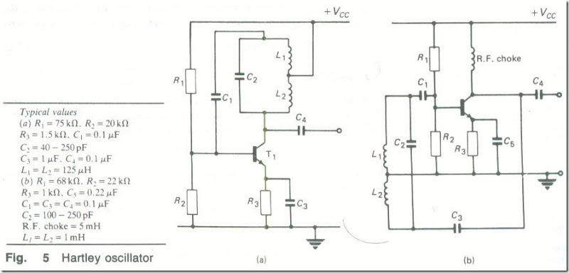 Oscillators  5