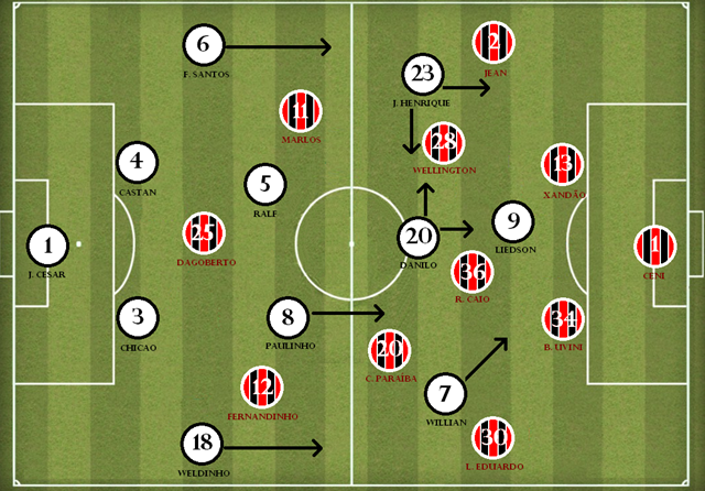Corinthians 5-0 são paulo