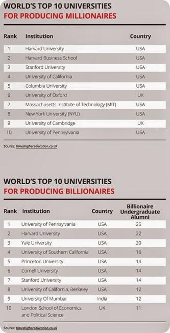 millonarios alumni