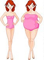 1079908-Clipart-Red-Haired-Woman-Shown-As-Skinny-And-Overweight-Royalty-Free-Vector-Illustration
