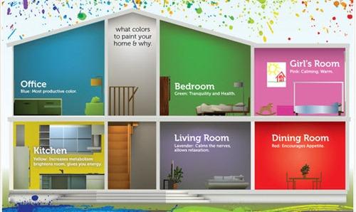 De que color pintar las habitaciones del hogar pictures - Colores para pintar habitaciones ...