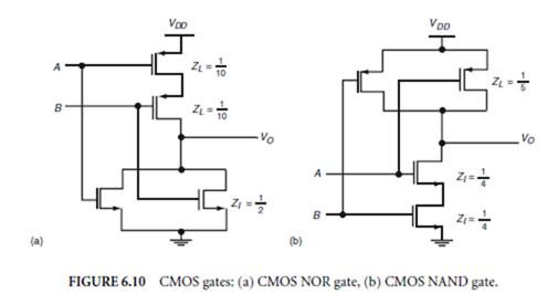 integrated circuit design  cmos inverters   cmos gates