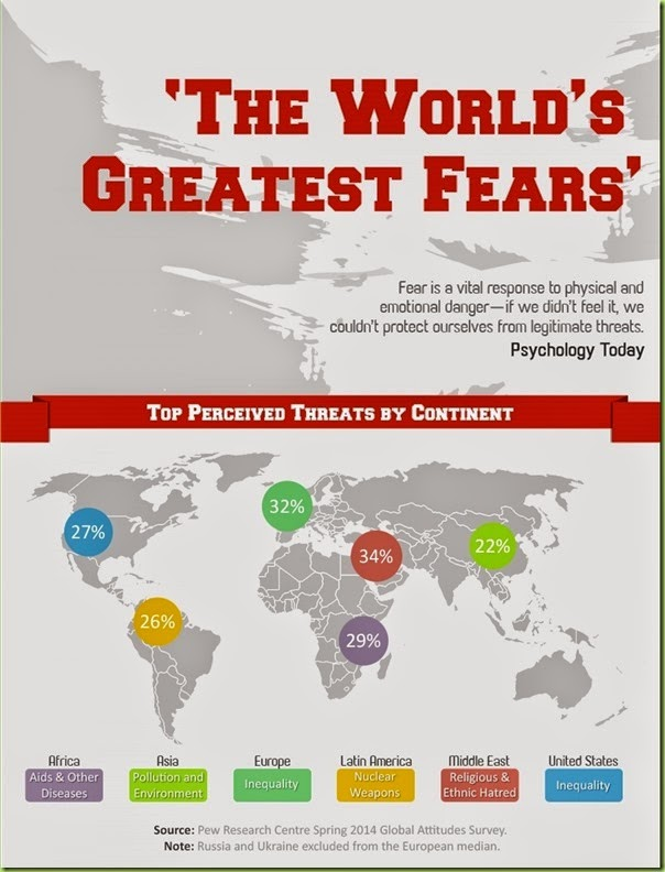 the-worlds-greatest-fears22_thumb[9]