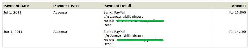 Bukti Pembayaran Adsensecamp