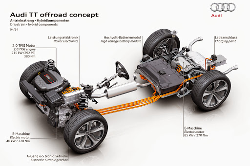 Audi-TT-Offroad-Concept-14.jpg