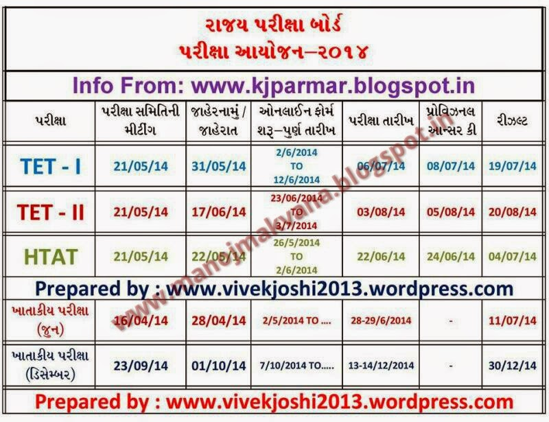 Teachers Eligbility Test TET. . TET has been introduced as per the provisi