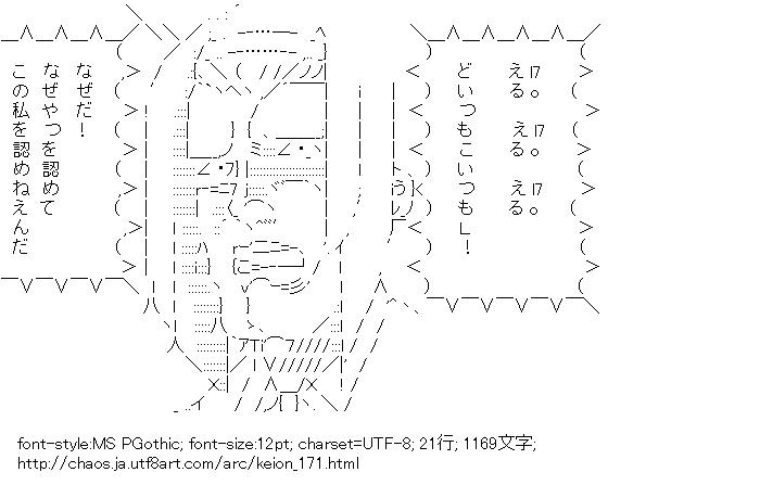 けいおん!,田井中律