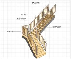 tangga rumah ideal4
