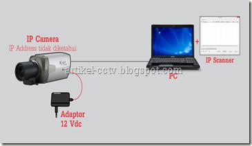 ip scanner ipcam wiring