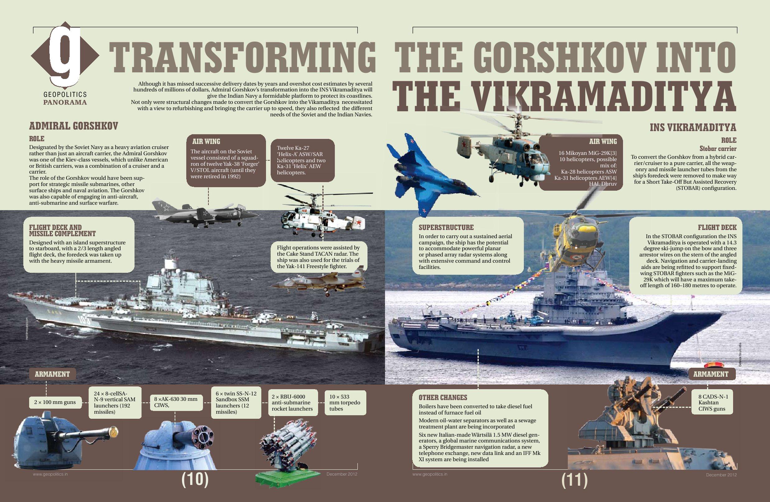 admiral gorshkov to ins vikramaditya the metamorphosis
