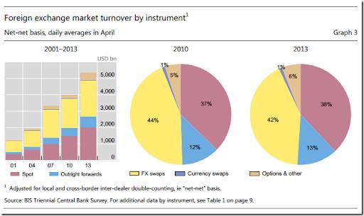 Timely Portfolio: PDF Chart–> Inkscape SVG –> d3 Interactive Chart