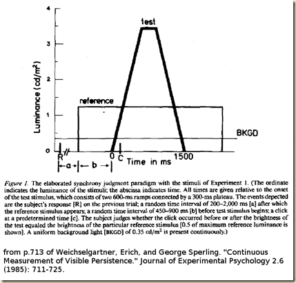 Weichselgartner. Sperling. 1985.fig1