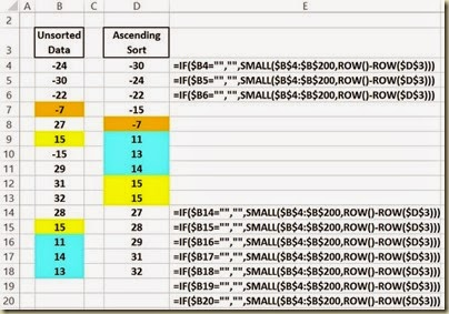 Automated Data Column Sorting in Excel - Automated Sorting When Adata Are Added or Changed
