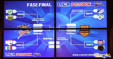 Ver Online Partidos de Cuartos de Final Liga Postobon 2014–Colombia (HD)