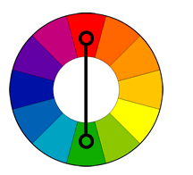 Color Wheel - Opposites