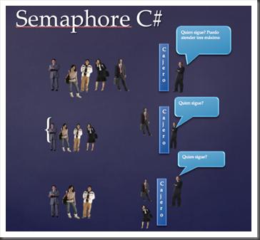 Semaphore_1