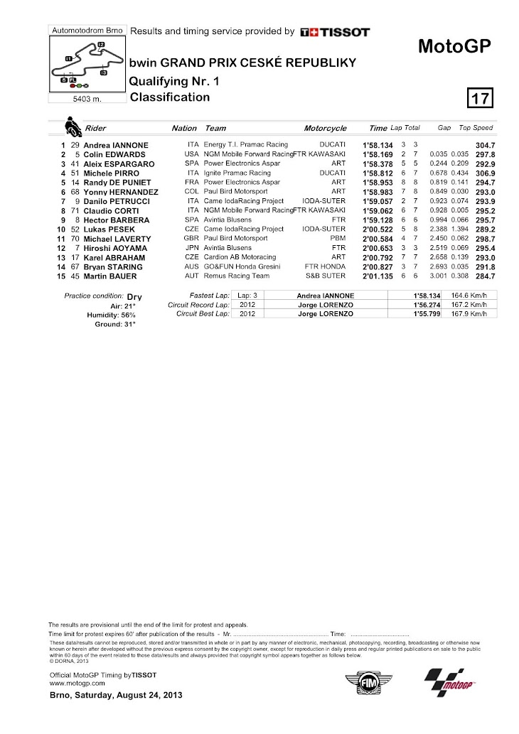 motogp-qp1-classification.jpg